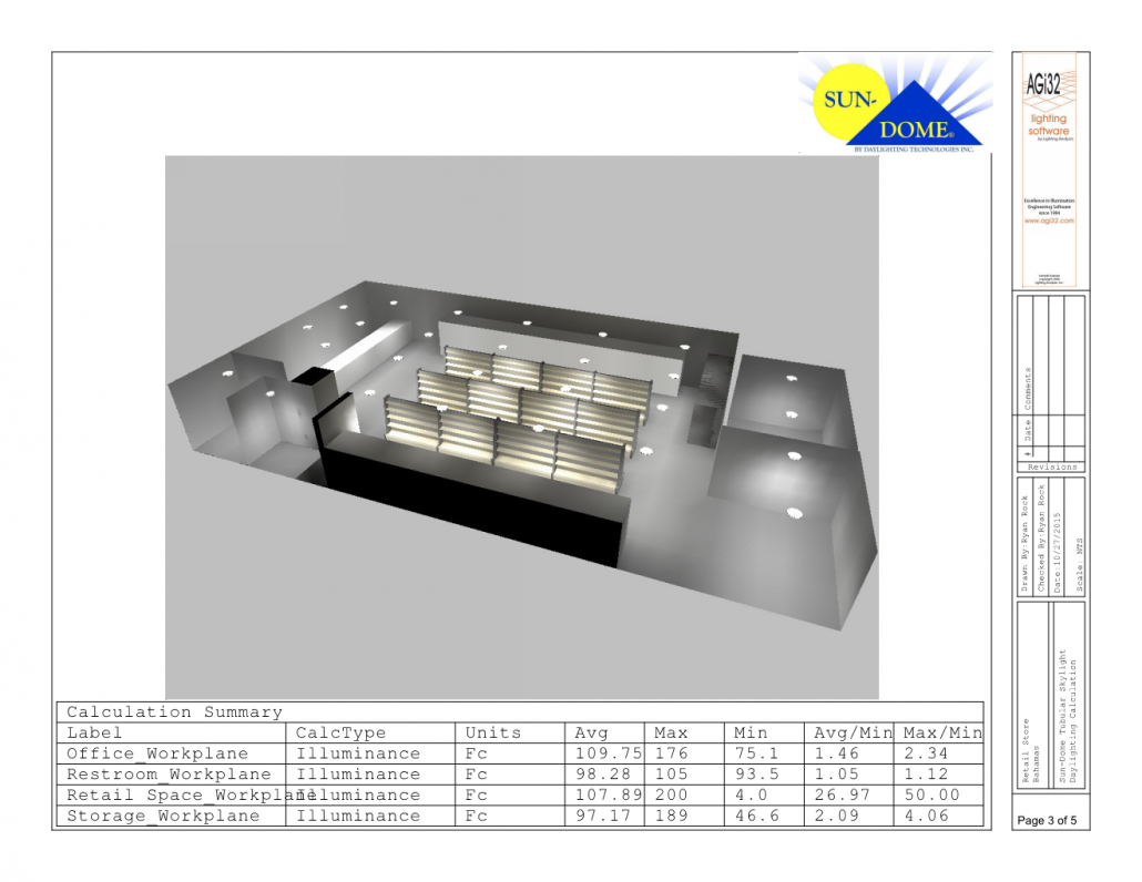 Retail Store-ACA_Bahamas_Sun-Dome Daylighting Simulation_Light-Rendering