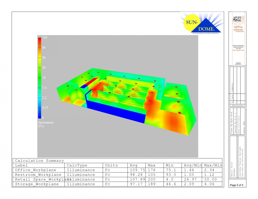 Retail Store-ACA_Bahamas_Sun-Dome Daylighting Simulation_Pseudo-Color-Rendering